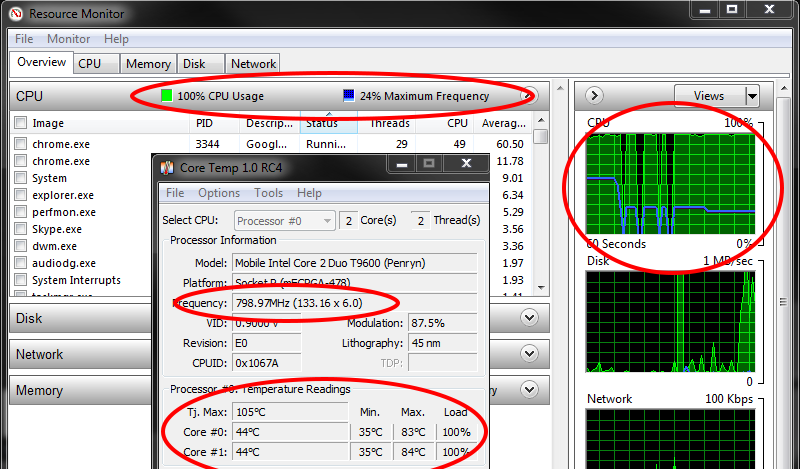 Screenshot of Resource Monitor and Core Temp running on a Dell Latitude E6400. Resource monitor shows the CPU Usage at 100% with the Maximum Frequency at 24%, and the graph to the right shows that the maximum frequency has been below the CPU usage for a while. Core Temp shows that the CPU is indeed running at 798.97 MHz.
